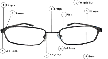 GlassesDiagram.png