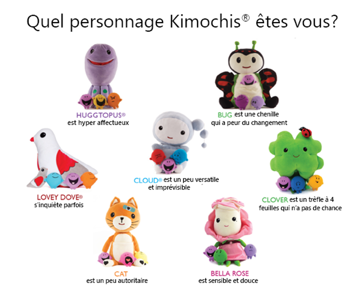 Personnages kimochis