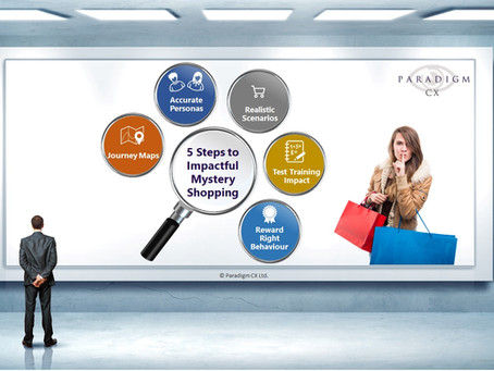 5 Steps to Impactful Mystery Shopping!