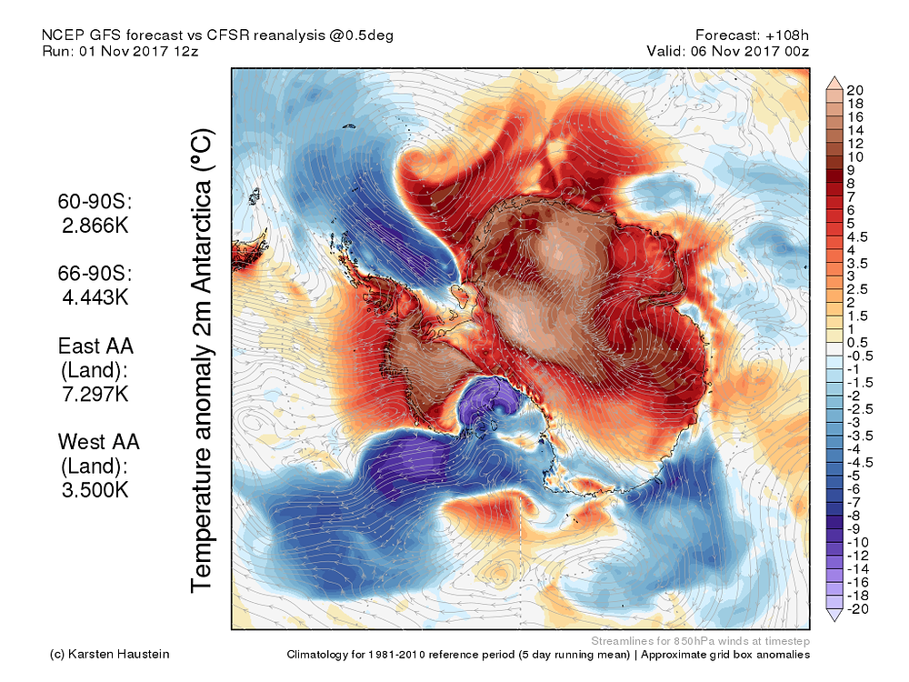 South Pole Temperature Anomaly