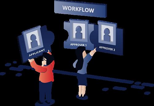 Workflow-Managment.png