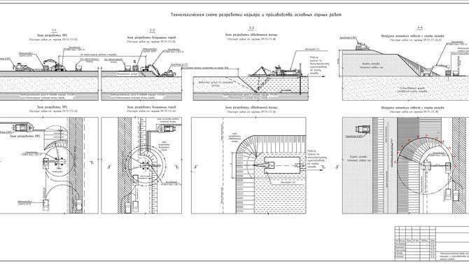 Шаблон Технического задания на проектирование карьера ОПИ