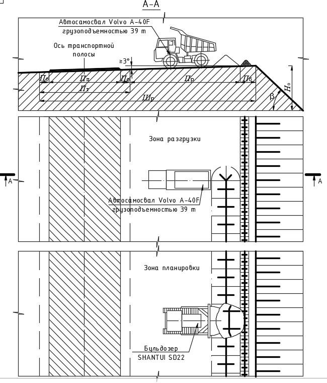 Особенности проектирования отвалов вскрышных пород при разработке месторождений нерудных строительны