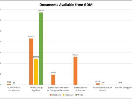 Got documents?