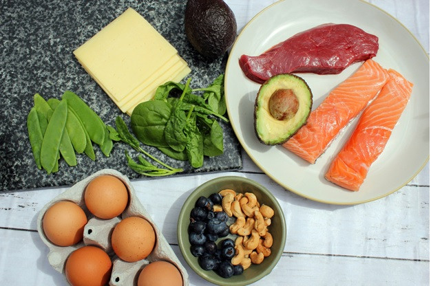 What is Ketosis? / Laxi Weight Loss