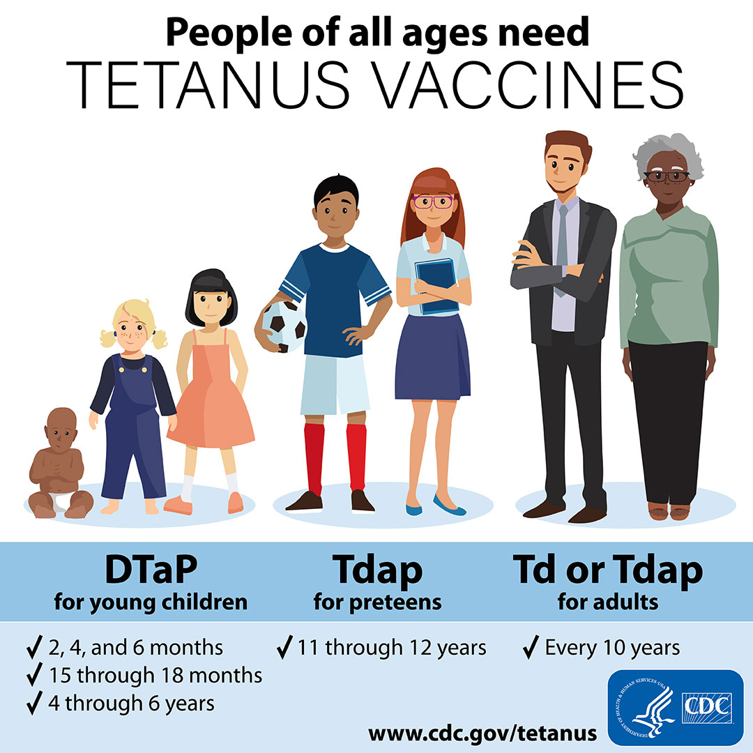 DTaP Whooping Cough Vaccination