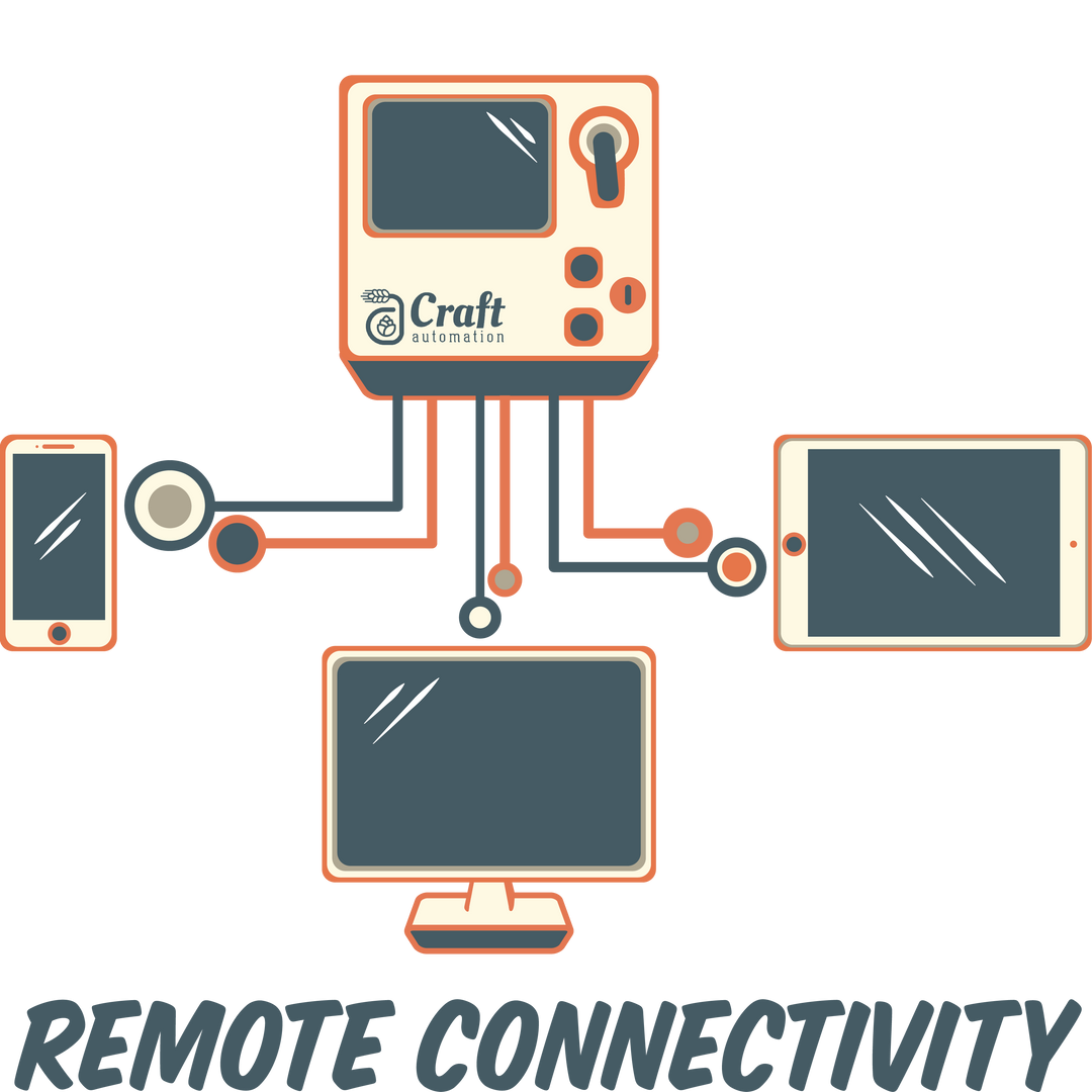 Remote Connectivity
