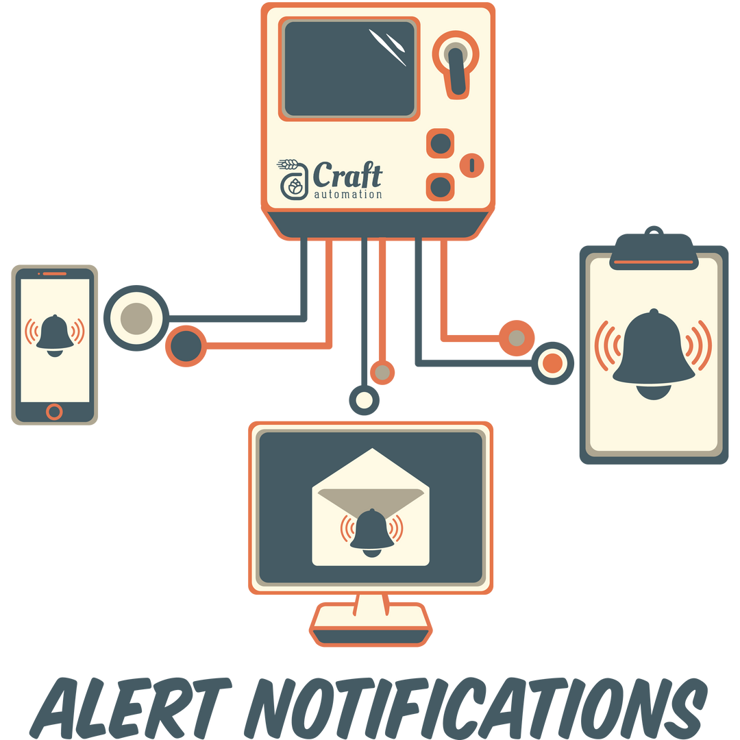 Alert Notifications