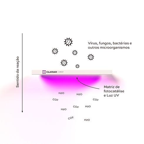2021-04-22 Reação Clariar UVSplit.jpg