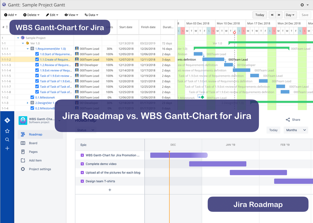 Wbs Gantt Chart For Jira