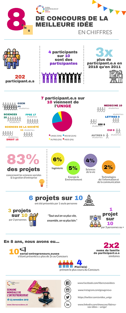 GEW2019-Infographie_V1.png