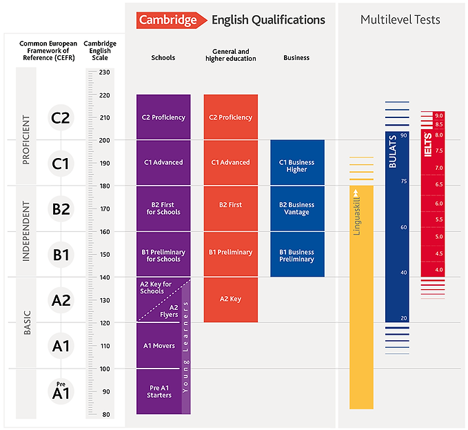 cefr-diagram-2017-new.png