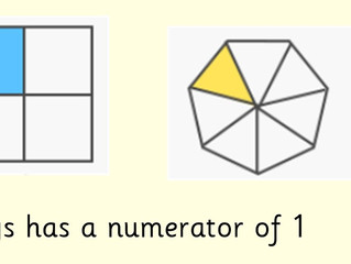 Year 3 Maths - 23rd February