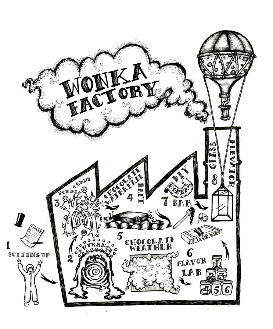 factory of wonka.jpg