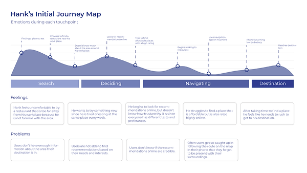 emotional journey map_220x.png