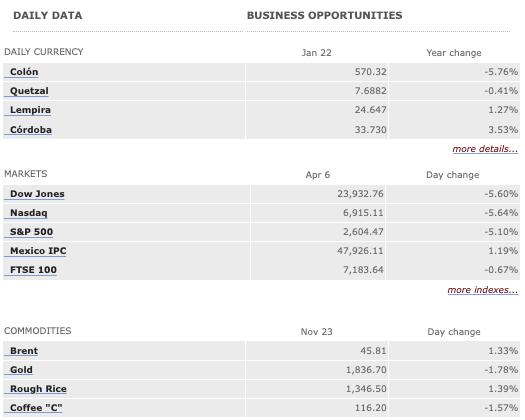 Screenshot 2020-12-02 at 13.57.14.png