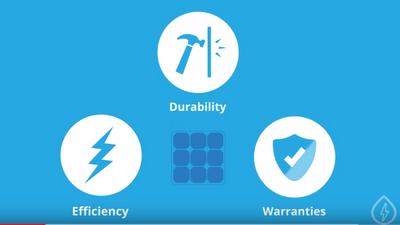 Solar Equipment Quality