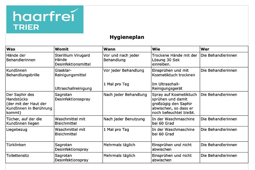 Hygieneplan_Deutsch.png