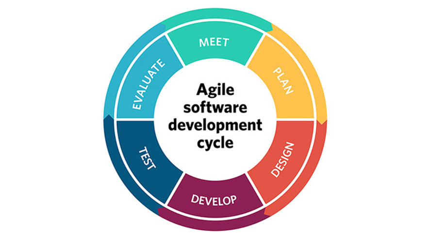 agile_software_0.jpg