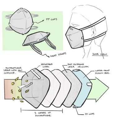 prototype 0 sketch.PNG