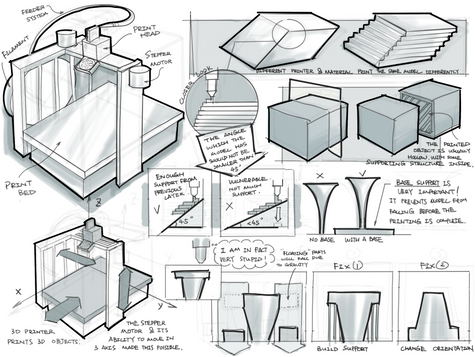 3D printer sketch notes.png