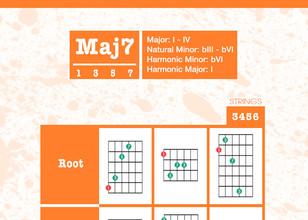 Maj7 - Strings 3456
