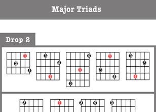 Major Triads - Drop 2