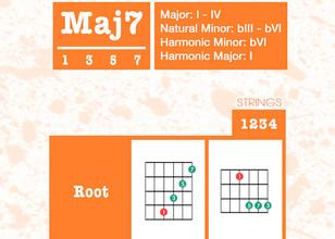 Maj7 - Strings 1234