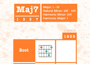 Maj7 - Strings 1235