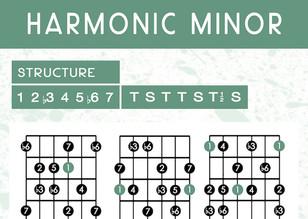 Harmonic Minor [7 Fingerings]