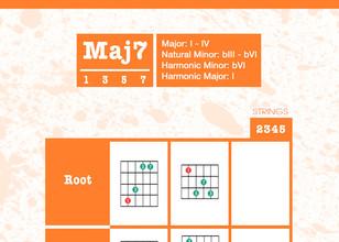 Maj7 - Strings 2345