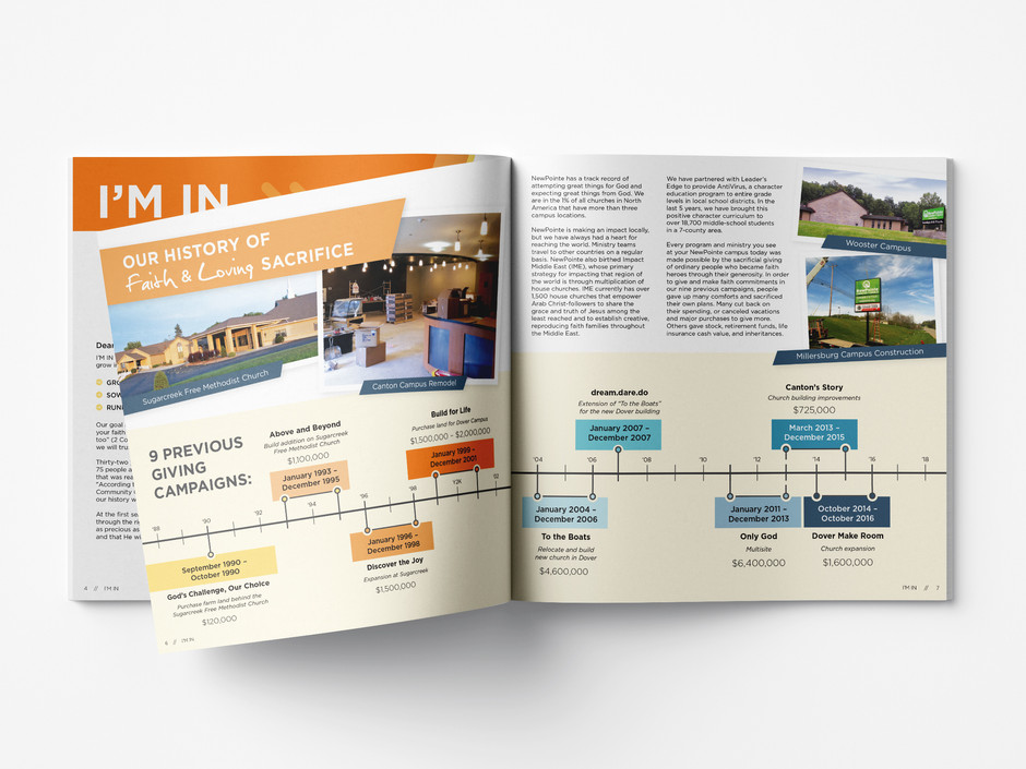 NewPointe Im In_Booklet Mockup 1.jpg