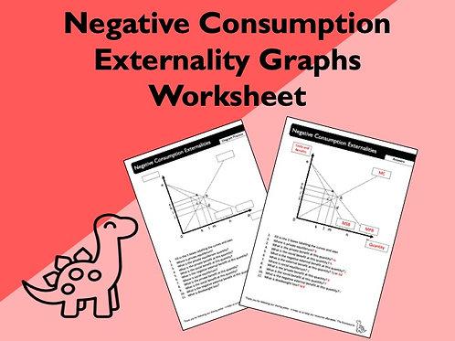 Negative Consumption Externalities Worksheet