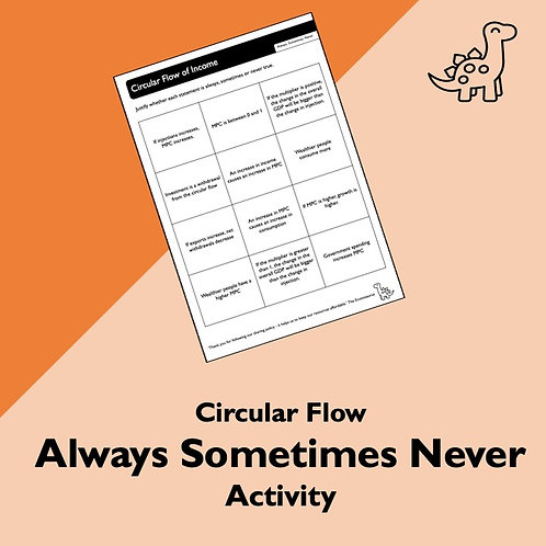 Circular Flow: Always, Sometimes, Never