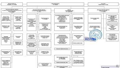 Постановление администрации города Сочи от 10 февраля 2012 года № 188 «О создании муниципального автономного учреждения культуры путем изменения типа муниципального бюджетного учреждения культуры «Сочинское концертно-филармоническое объединение»