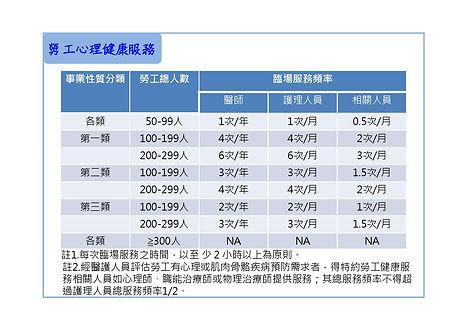 宇聯心理健康志業群EAP業務簡介(公開版)-page-004.jpg
