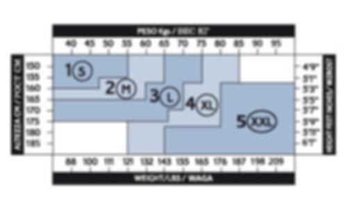 טבלת מדידת גרביונים