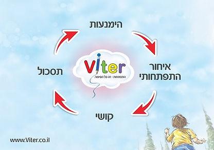 המעגל השני - מעגל ההימנעות - גיא יקותיאל