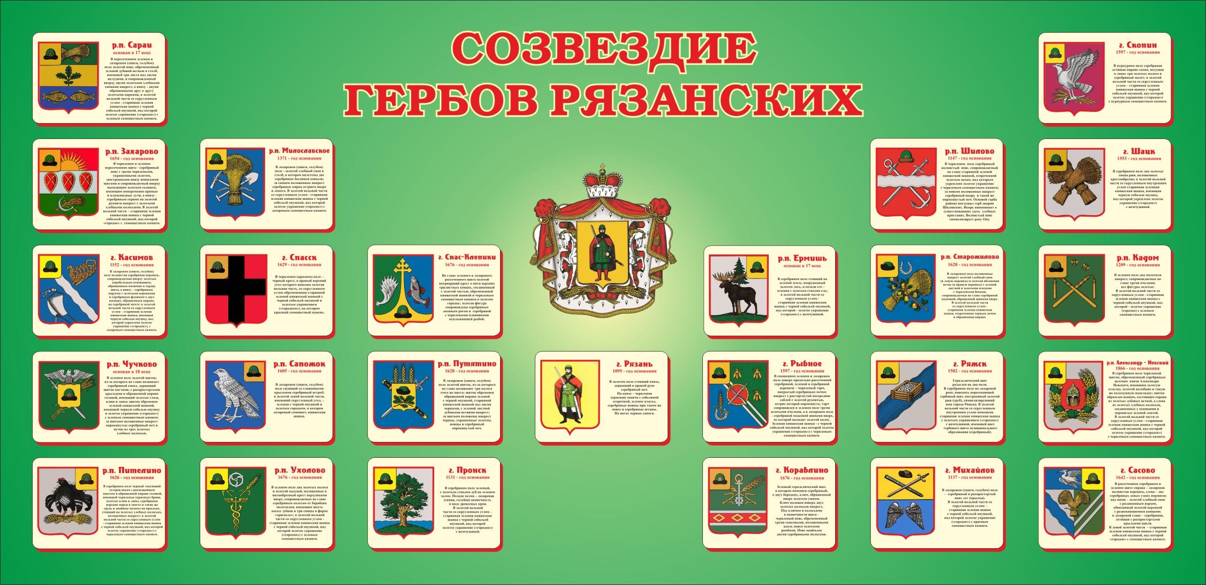 арина гербы печать1