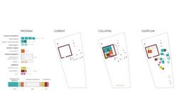 concept & program