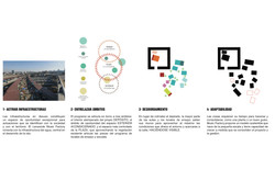 urban + social strategies