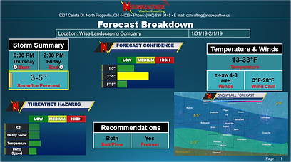 Forecast Capture.PNG