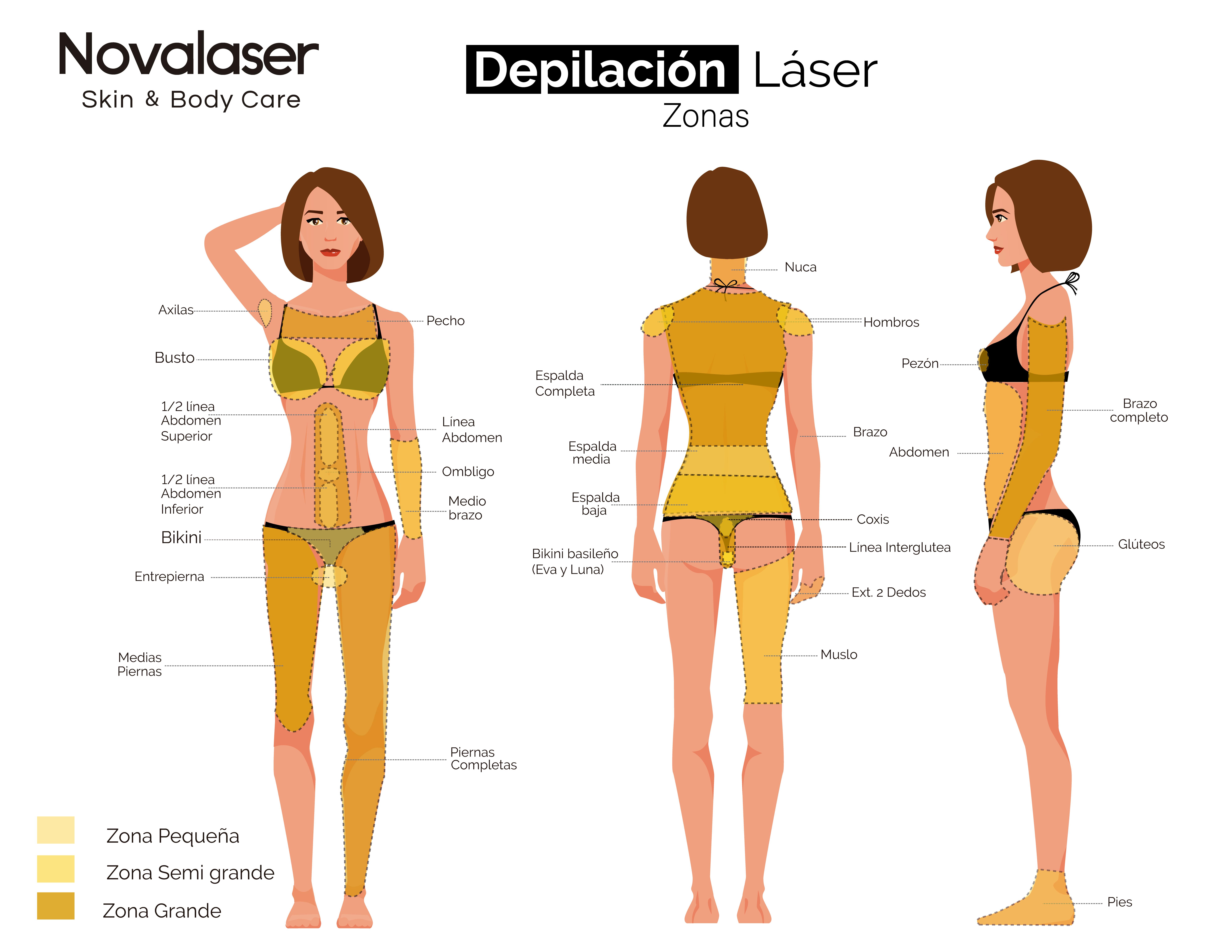 Depilación Láser Zona cuerpo