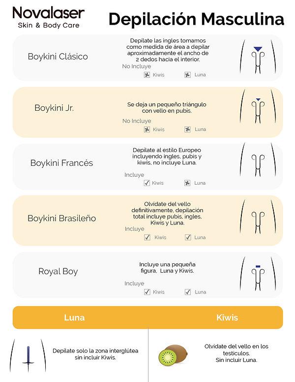 Depilacion brasileño para hombre
