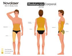 Lipoescultura cuerpo para hombres