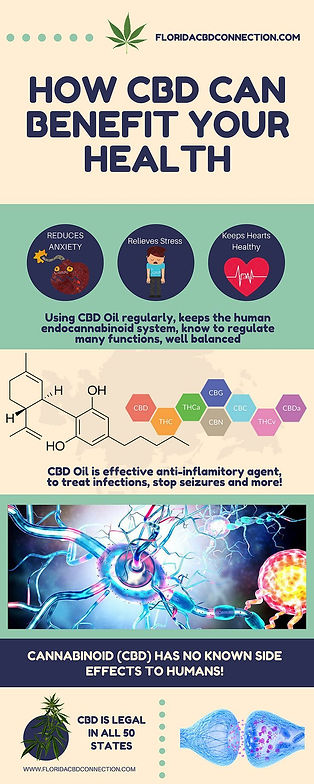 How does CBD help.jpg