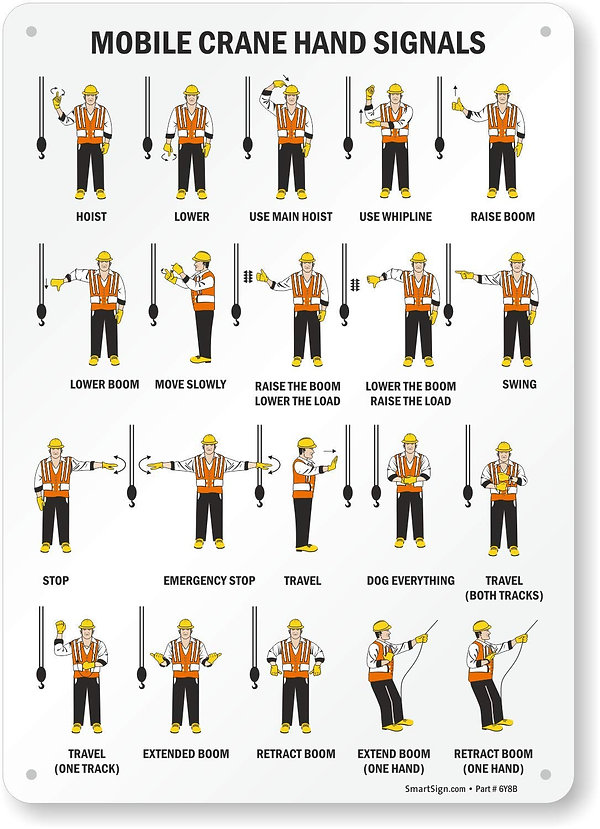 rigging-signaling-signs.jpg