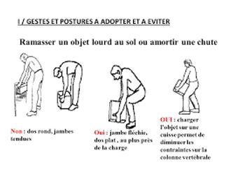 geste et posture.png