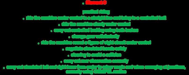 CBT Module 2 Element C