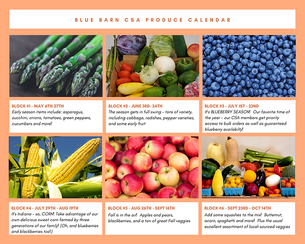 Blue Barn Produce Calendar (2).png